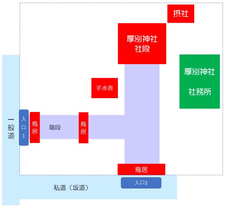 厚別神社マップ