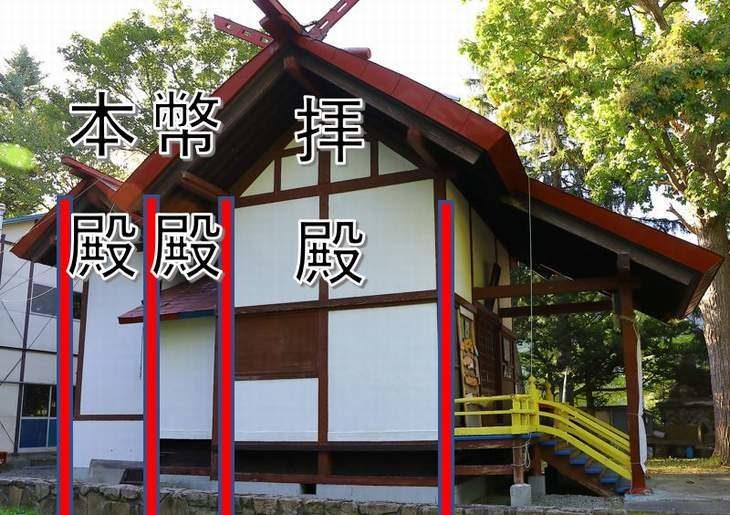 神社の社殿