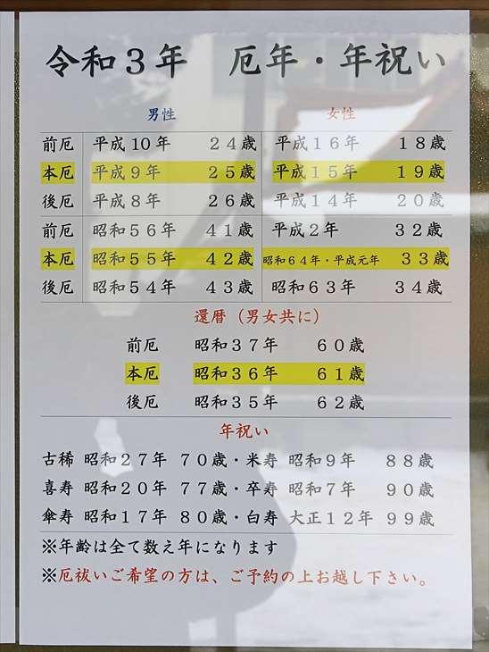 札幌三吉神社の厄年
