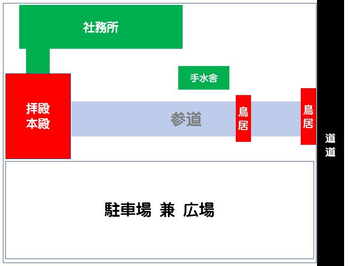 丘珠神社の境内マップ